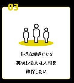 必要性03